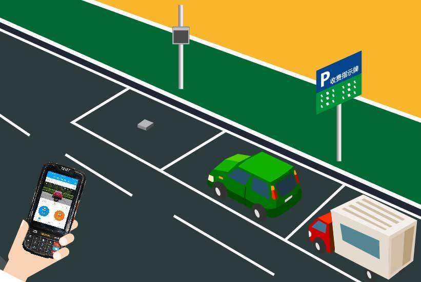 路边停车管理系统效果图