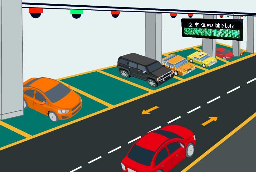 视频车位引导与反向找车系统效果图