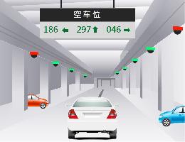 停车引导屏效果图