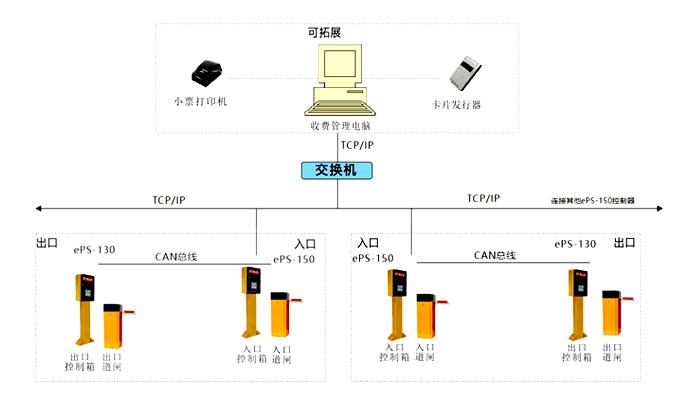 智能手机结构框架图