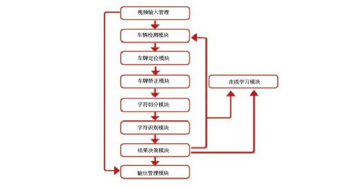 电路 电路图 电子 设计 素材 原理图 680_373