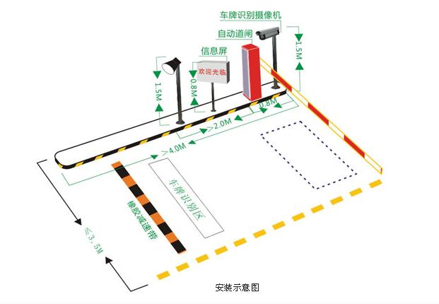智能停车场管理系统施工布线八大要点