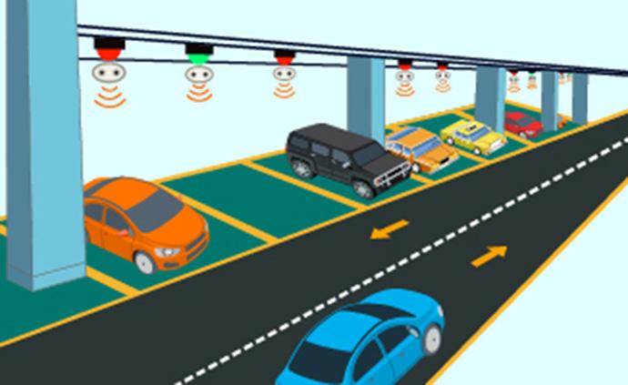 由探测器自动对车位进行检测,然后传输信息通过显示屏显示出空车位