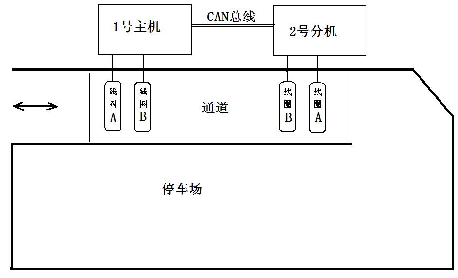 1,继电器a控制红绿灯(常开接绿灯,常闭接红灯);     2,在