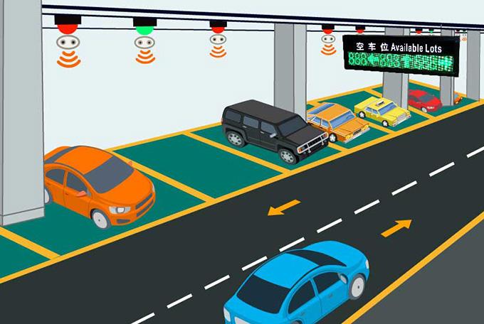 车位状态灯,车位控制器,超声波探测器,区域控制器,显示屏