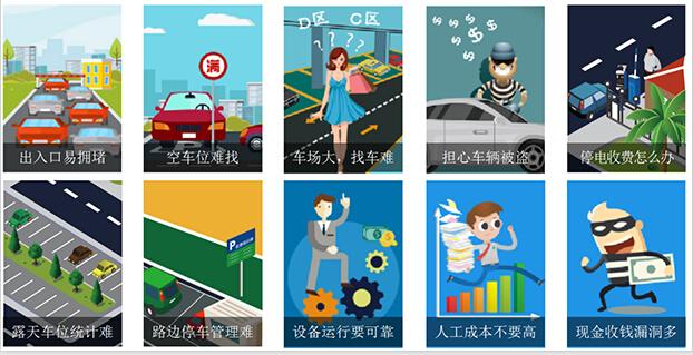 智能停车场:为您解决停车难的问题